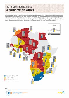 2012 Open Budget Index: A Window on Africa {internationalbudget.org}