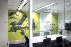 window diagrams