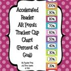 Accelerated Reader (AR) Points - Percent of Goal Clip Chart - Cute Polka Dots Looking for an organized, cute way to keep up with your students' progress toward AR Goals?   This adorable chart will motivate your students to meet and exceed your goals!