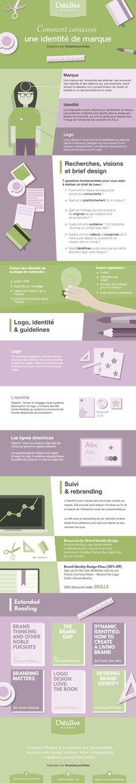 Aujourd\'hui, nous partageons certaines des étapes et des concepts clés impliqués dans la créationd\'une identité de marque en une seule infographie que vous pouvez consulter rapidement. Le graphique sur la conception d\'une identité de marque, les définitions et les process ont été développés par Gerren Lamson pour CreativeMarket. Je me ...