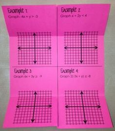 Printables Functions Solving Quadratic Inequalities In One Variable Worksheet graphing quadratic inequalities worksheets math aids com this foldable organizes four examples for linear each inequality must first be rewritten in slope intercept form