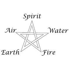 Book One of Wicca by The Goddess via https://www.bittopper.com/item/8107578580a14963c34629fe8be15b1eeb548/eM9sfTiQ/