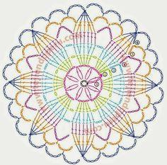 Afbeeldingsresultaat voor mandalas tejidas a crochet patrones Crochet Diy, Crochet Round, Crochet Chart, Crochet Home, Thread Crochet, Crochet Doilies, Crochet Snood, Tutorial Crochet, Crochet Mandala Pattern