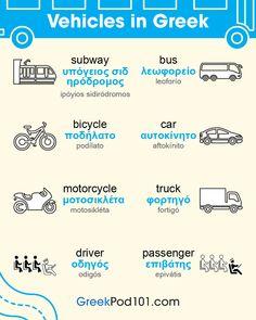 Vehicles in Greek Greek Phrases, Greek Words, Greek Mythology Family Tree, Greek Alphabet, Learn Russian, Gernal Knowledge, Greek Culture, Italian Language, Learning Italian