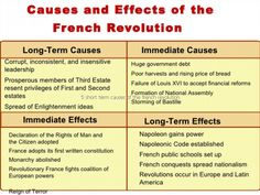 French Revolution French Revolution the revolutionary movement that shook France between 1787 and 1799 and marked the end of the ancien regime in that