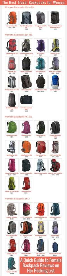 Searching for travel backpacks for women? We've created a super simple, visual…