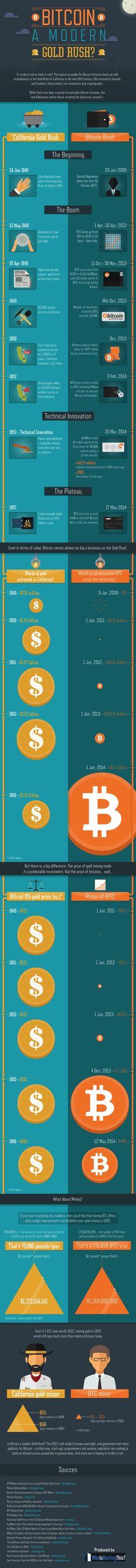 Bitcoin: A Modern Gold Rush?