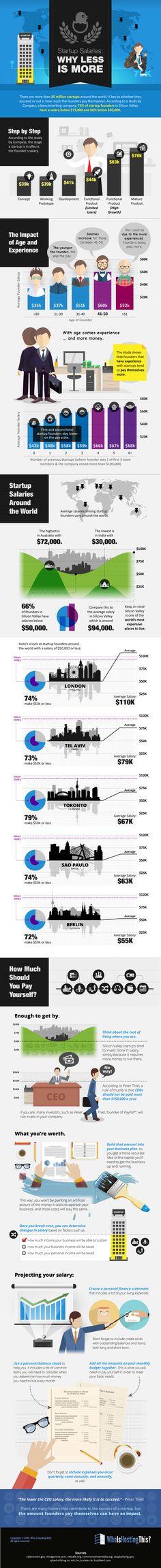Salarios en Startups: cuando menos es más.