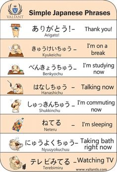 Learn Japanese for a real communication for your work, school project, and communicating with your Japanese mate properly. Many people think that Learning to speak Japanese language is more difficult than learning to write Japanese Japanese Quotes, Japanese Phrases, Study Japanese, Japanese Culture, English Study, Learn English, Learn To Write Japanese, Foreign Words, Japanese Language Learning
