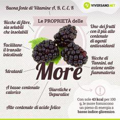 Proprietà More