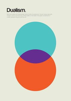 The main concepts of Philosophy explained through simple shapes and minimalist posters by the English graphic designer Genis Carreras. Minimalist Graphic Design, Graphic Design Posters, Graphic Design Inspiration, Poster Designs, Minimalist Book, Shape Posters, Cool Posters, Film Posters, Web Minimalista