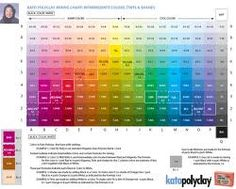 kato polymer clay color-mixing chart