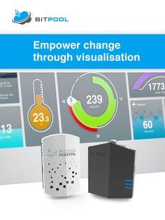 Empower change through visualisation