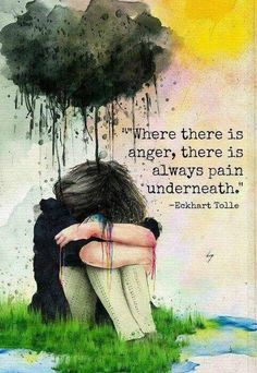 Anger is underlying pain