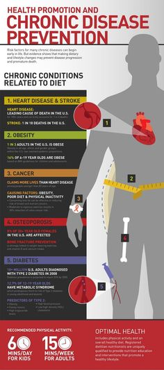 Chronic Disease Prevention [Infographic] from the icareclinic   http://icareclinic.com/our-services/primary-care-family-medicine/
