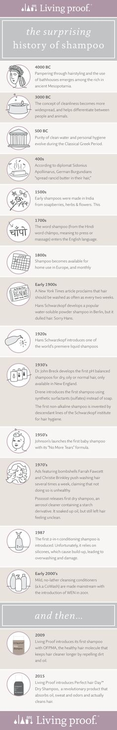 Science meets beauty: discover the history of shampoo from the emergence of in 4000 BC to a dry shampoo that actually cleans hair in Get a free gift code just for signing up for Living Proof emails :) Hair Growth Shampoo, Dry Shampoo, Curly Hair Styles, Natural Hair Styles, Hair Day, Hair Hacks, Healthy Hair, Hair And Nails, Health And Beauty