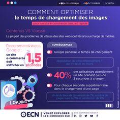 Comment optimiser le temps de chargement des images pour un site e-commerce beau et rapide ? Variables, Ecommerce, Images, Beauty, E Commerce