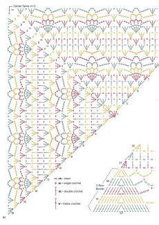 Best 12 crochet font for the cloth rainbow sister (Iris Pollak - SkillOf . - Love Crochet Best 12 crochet font for the cloth rainbow sister (Iris Pollak - SkillOf… History of Knitting Wool rotating, weaving and. Crochet Shawl Diagram, Crochet Shawl Free, Pull Crochet, Crochet Chart, Crochet Scarves, Crochet Clothes, Crochet Stitches, Crochet Jacket, Crocheted Scarf