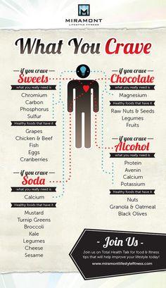 Health and Fitness | via Tumblr
