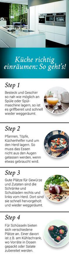 Unsere 4 Steps für eine gute und praktische Kücheneinteilung. Haben Sie jederzeit alles griffbereit indem es an dem bestmöglichen Platz liegt. #küche #einräumen #kücheneinteilung #einteilung #schubladen #stauraum #schubladen #ordnung #system #regale #geschirr #besteck #zubehör #dosen #kühlschrank #steps #tipps