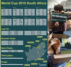 WC2010 wall chart by Substrakt