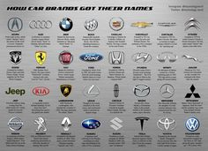 Infographics - THE ETYMOLOGY NERD Car Logos With Names, Car Trash, Ford 4x4, Lexus Cars, Mode Of Transport, Car Brands, Buick, Cadillac, Bmw