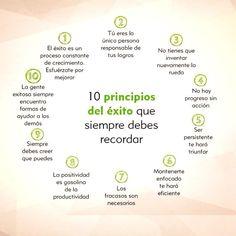 Motivación personal= 10 principios del éxito.