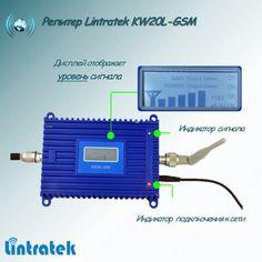Репитер Lintratek KW20L-GSM - значение индикаторов