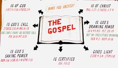 10 Ideas: Living the Gospel in Your Home