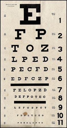 Does an eye doctor use math?