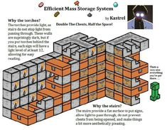 minecraft building ideas That's a really good idea, but dang that creeper. *comes in with an enchanted diamond sword and knocks it off of a cliff* Minecraft Farmen, Construction Minecraft, Minecraft Building Guide, Amazing Minecraft, Minecraft Tutorial, Minecraft Blueprints, Minecraft Crafts, Minecraft Designs, House Blueprints