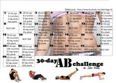 Ab Challenge  Visit and follow us at www.facebook.com/jodi.higgs.56 for motivation and discussion.