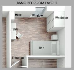 Bedroom layout according to Feng Shui