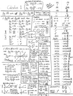 Calculus Cheat Sheet Derivatives