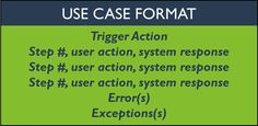 Use Cases. Use cases are generally written as part of detailed product requirement documentation. They capture the goal of an action, the trigger event that starts a process, and then describe each step of the process including inputs, outputs, errors and exceptions. Use cases are often written in the form of an actor or user performing an action followed by the expected system response and alternative outcomes.
