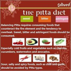 The Pitta Diet....