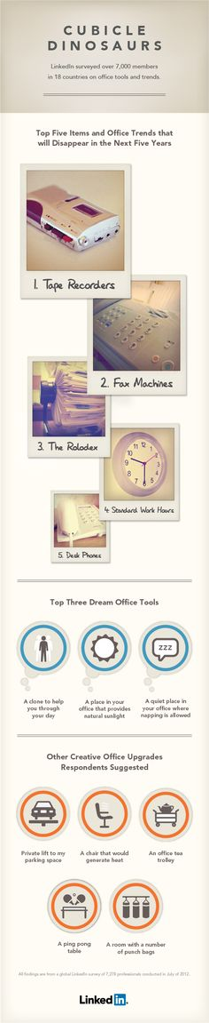 LinkedIn Reveals The 'Office Of Tomorrow' Based On Employee Suggestions [Infographic]