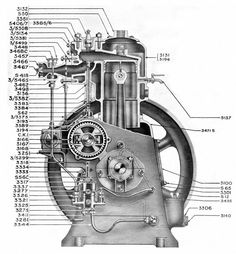 83 best lister stationary engine images in 2019 alternative Ford Engine Diagram lister\u0027s engine google search
