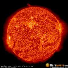 The hourly sun (at 07:45 am  UTC on 16 February 2013)