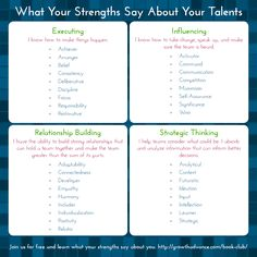 Knowing your strengths and talents will empower you to work your best every day.