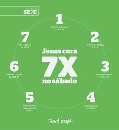 Jesus Faith, God Jesus, Jesus Christ, Bible Quotes, Bible Verses, Jesus Coming Back, Bibel Journal, Sola Scriptura, Jesus Culture
