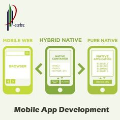 Ncentric technologies provides mobile App Development Services in Hyderabad, it is a famous for mobile apps developing in Hyderabad like IOS, Iphone and Android apps with high experienced faculty. They are focused on in time delivered projects. We are developing apps with advanced features.