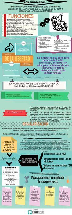 De Nati Sánchez Avila, alumnos módulo de FOL de un ciclo de grado superior de administración y finanzas