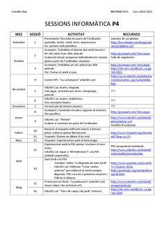 Sessions d'informàtica P4 i P5 - curs 2010/11  Enumeració de les sessions realitzades durant el curs 2010/11 a l'aula d'informàtica amb els alumnes de 4 i 5 anys.