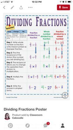 Fraction Activities, Math Resources, Math Activities, Math For Kids, Fun Math, Math Anchor Charts, Math Intervention, 7th Grade Math, Math Numbers