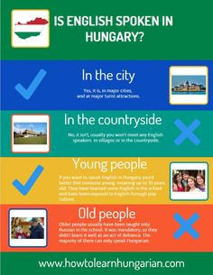 If you are coming to Hungary as an English-speaker, you should get yourself prepared. Learn some basic Hungarian! British Humor, Young People, Hungary, Languages, Vocabulary, Europe, English, Culture, Learning