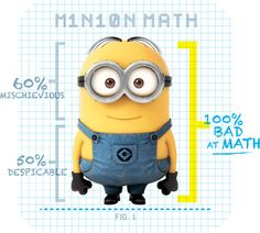 A minion doesn't believe in math... That's ok, math doesn't believe in minions either