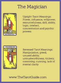 Tarot Flashcards - The Magician Upright and Reversed Meanings…