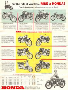 Honda lineup in the mid 1960s