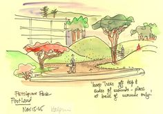 """Keep trees off top & sides of mounds - place at base of mounds only!""Original sketch by Lawrence Halprin of Pettygrove Park, dated November 15, 1965"
